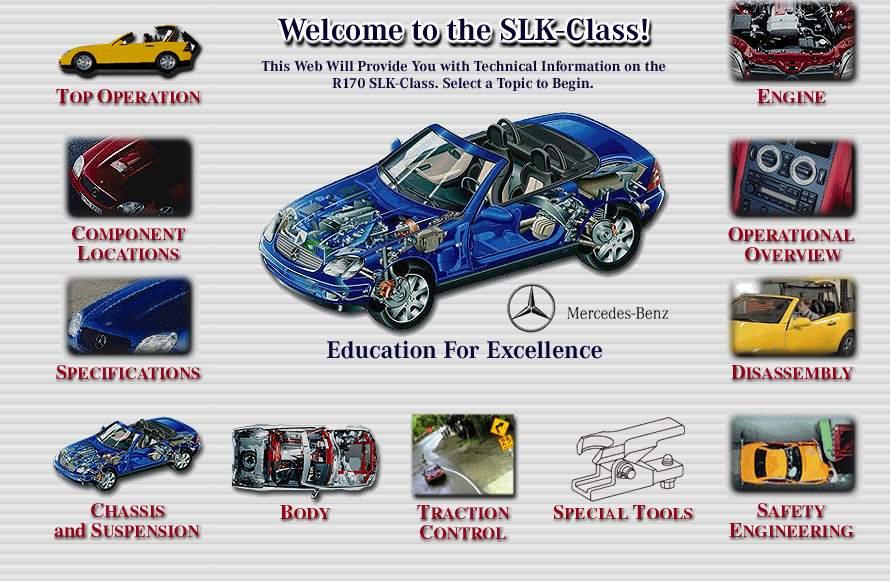 Mercedes Benz Slk R170  U2013 Mb Medic