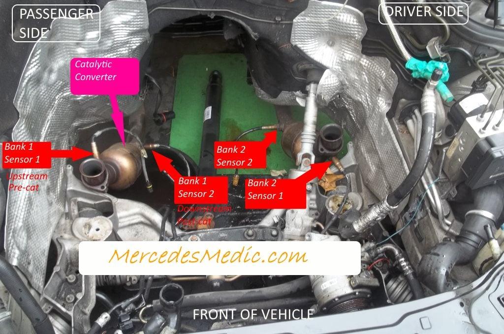 mercedes benz e320 fuse box 07 c230 fuse box meter box wiring diagram odicis