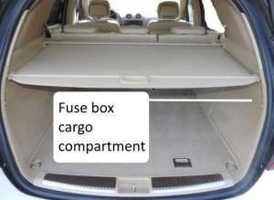 fuse box in cargo compartment w164 m class  u2013 mb medic mercedes-benz ml320 2016