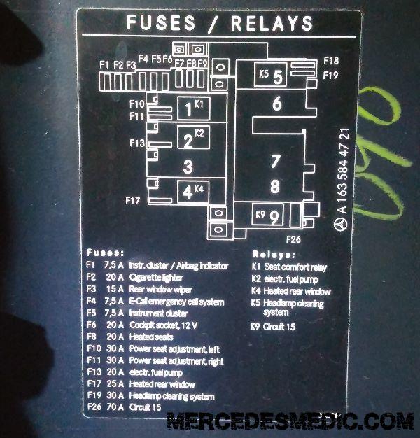 W163 Fuse Box Cover Interior  U2013 Mb Medic