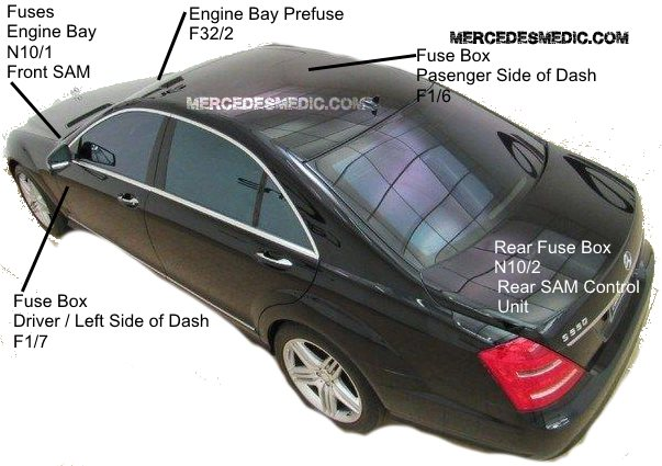 Wiring Schematic 2003 Mercedes W211 Secondary Air Pump from www.mercedesmedic.com