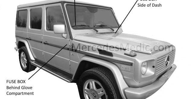 G-Cl Wagon Fuse Chart Location Designation W463 – MB Medic on