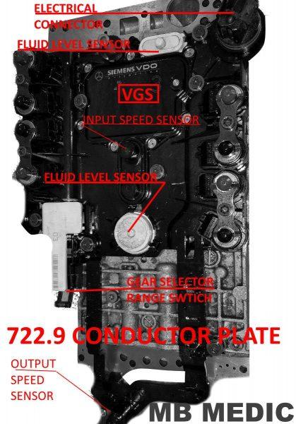 722-9-transmission-sensor-location